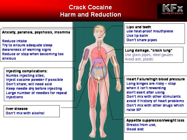 what can you use to shoot up crack