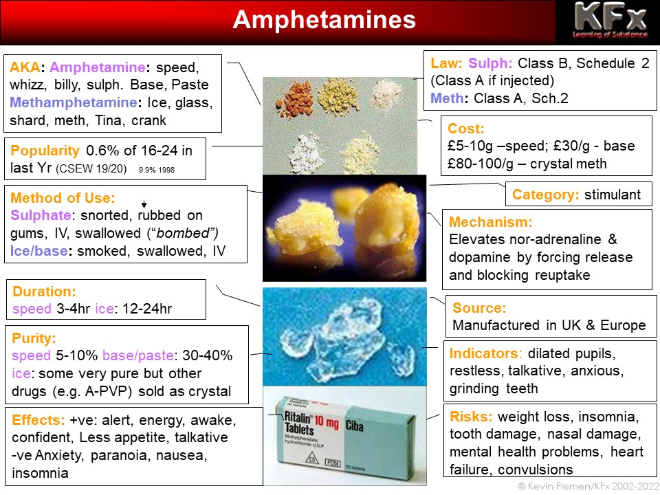 describing the powerful addictive stimulant methamphetamine Meth is a powerful, highly addictive stimulant that affects the central nervous  system,  to the euphoric and pleasurable rush methamphetamine users  describe.